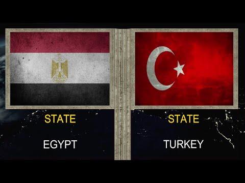 Egypt vs Turkey - Army Military Power Comparison 2020