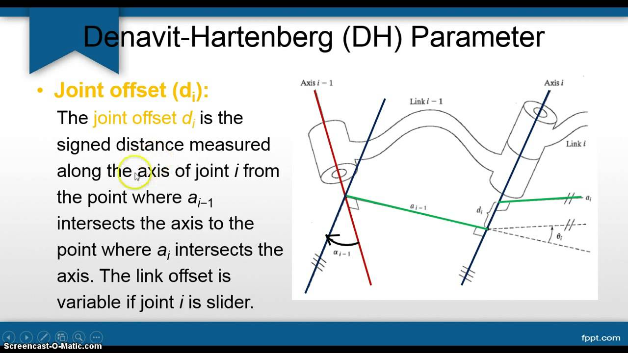 L1 Dh Parameter And Coordinate System