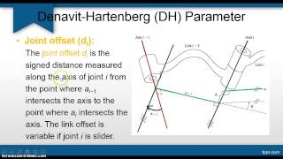 Gambar cover L1 DH Parameter and Coordinate system
