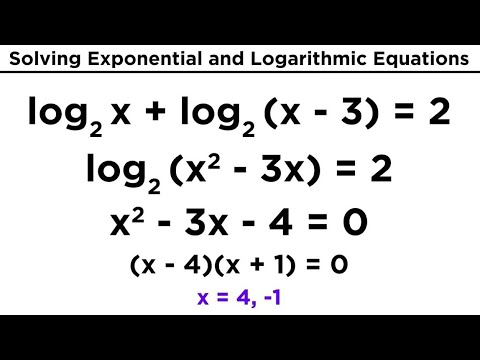 Solving Exponential And Logarithmic Equations - YouTube