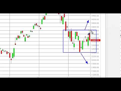 Nikkei Technical Analysis for June 25, 2013 by FXEmpire.com