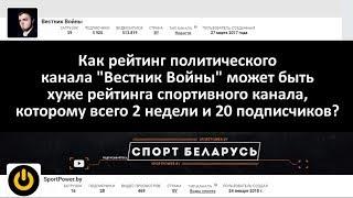 Зачем Youtube минусует политических блогеров? Беларусь, Россия, Украина
