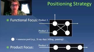 Baixar Strategic Fit (Video 7)