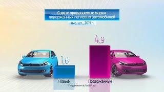 Россия в цифрах. Продажи подержанных легковых автомобилей