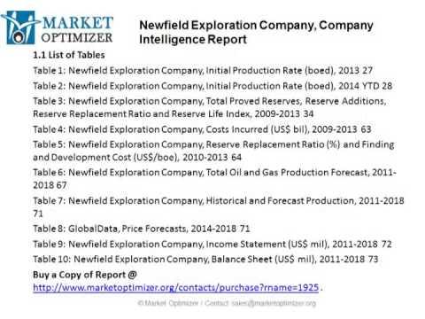 Newfield Exploration Company, Company Intelligence Report
