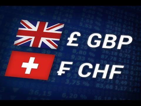 Стратегия по торговле валютной парой Фунт Франк GBPCHF на валютном рынке форекс