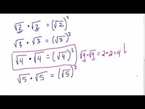 Squaring Square Roots