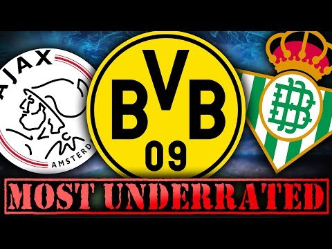 The Most Underrated Club In Europe Is... | #ContinentalClub