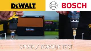 DEWALT VS BOSCH 12V Power Drills 2017 Battery Test Speed and Performance Test