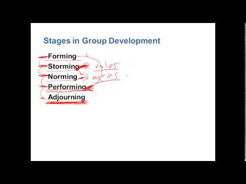 Groups and Group Behavior Principles of Management