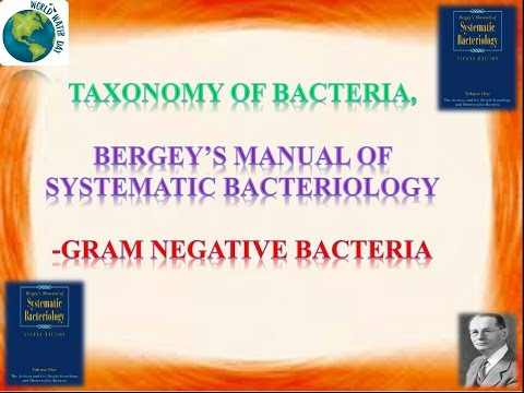 notes on taxonomy bacteria Taxonomy - science of classification/nomenclature for living things bacteria, eukarya) domain we'll do whatever we can to get those notes up on the site for you.