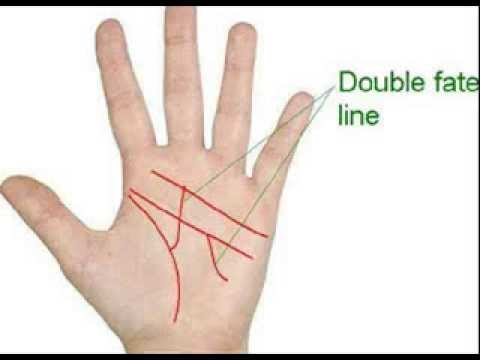 fate line palmistry - YouTube