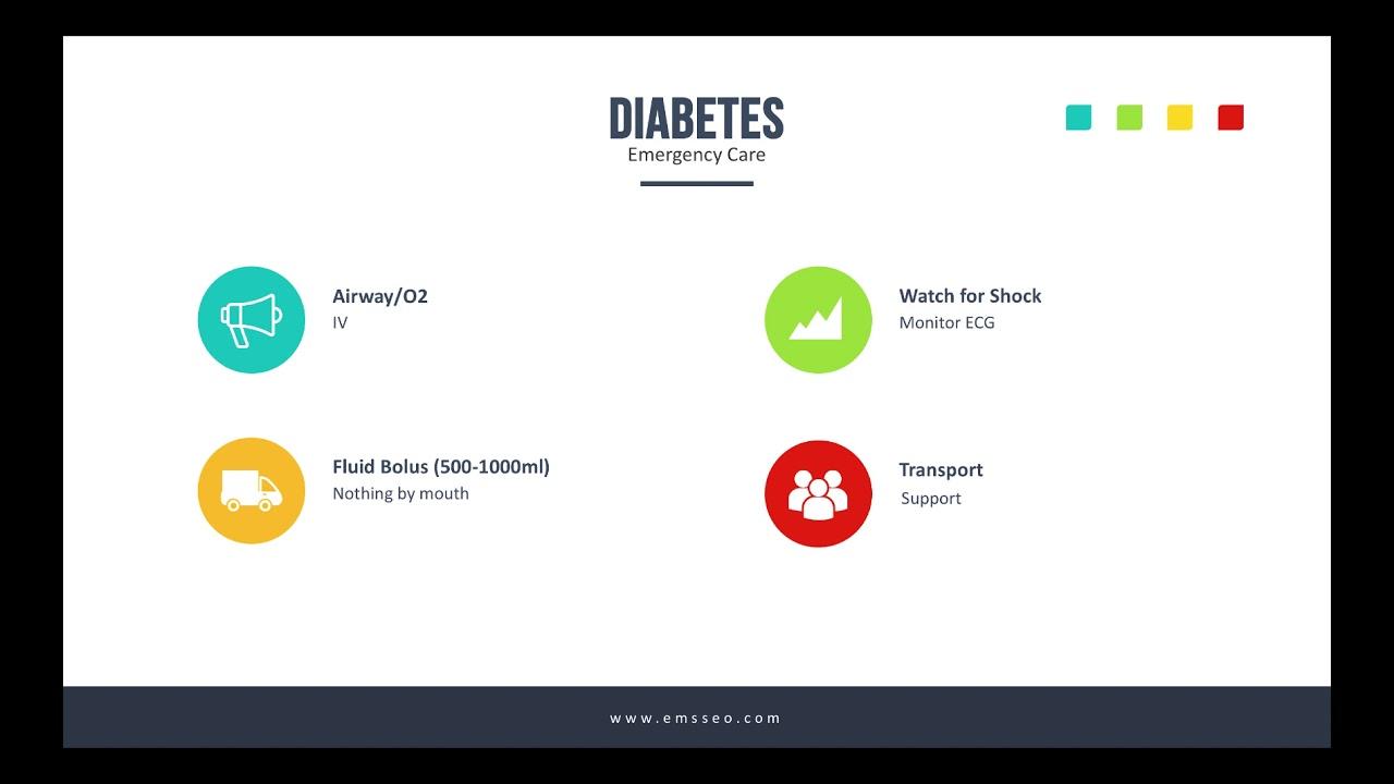 Diabetic Emergencies | Hyperglycemia | DKA | EMS Quick Study