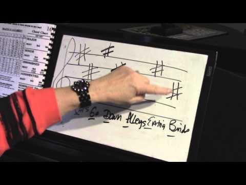 First Aid Chord Kit - Lesson 5