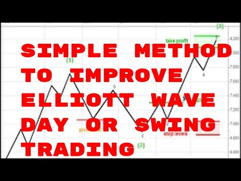 Simple Method To Improve Elliott Wave Day Or Swing Trading