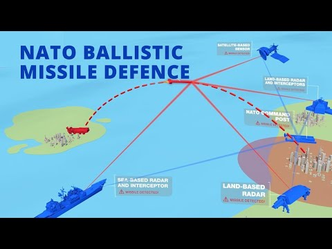 How it works - NATO Ballistic Missile Defence