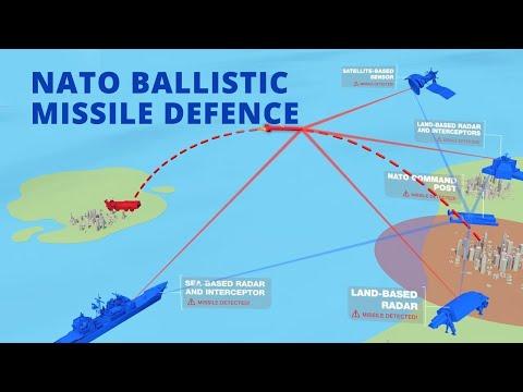 How it works - NATO Ballistic Missile Defence