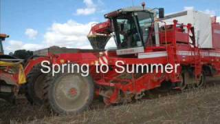 L F Papworth Ltd  - Farming in Norfolk