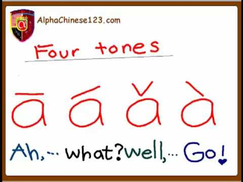 Chinese Tones of Pinyin: 4 Tones & the ... - learn-chinese.com
