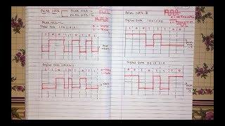uni-polar NRZ, polar NRZ-L, NRZ-I | line coding Schemes [Hindi]