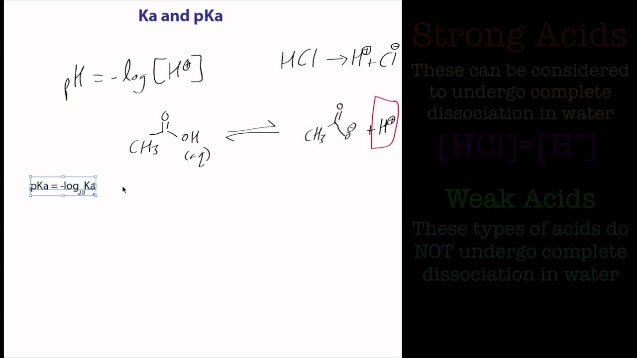 how to work out pka from ka