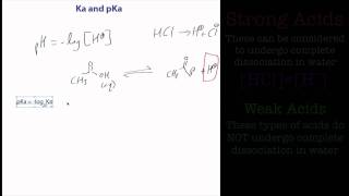 Introduction to Ka and pKa. A Chemistry Tutorial