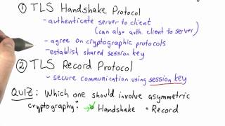 Transport Layer Security Solution - CS387 Unit 5 - Udacity
