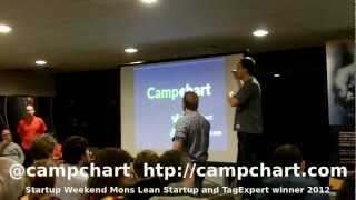 Ecommerce: Mailchimp and Magento integration & segmentation with CampChart