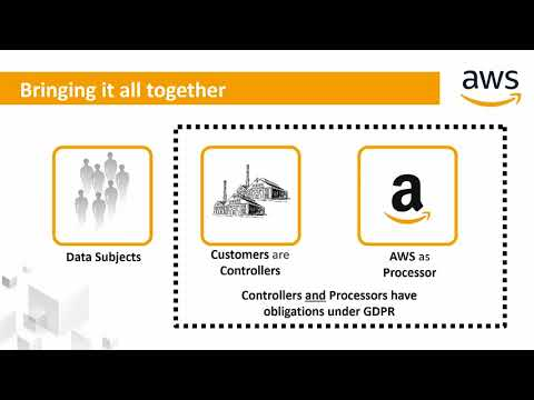 Navigating GDPR Compliance on AWS - AWS Online Tech Talks