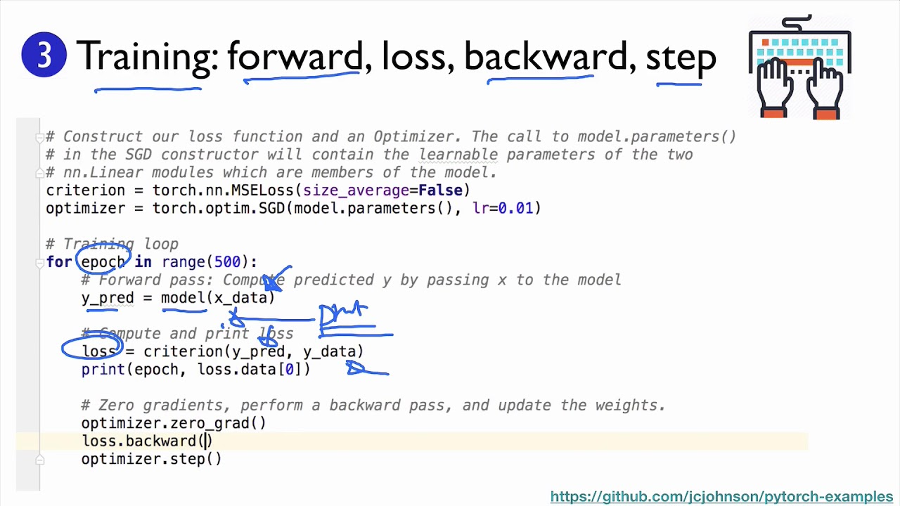 PyTorch Lecture 05: Linear Regression in the PyTorch way