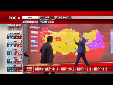 Fatih Portakal ve İsmail Küçükkaya İle Seçim 2015 FOX TV | 3. Kısım | 7 Haziran 2015 Pazar