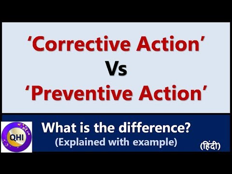 'Corrective Action' VS 'Preventive Action' (CAPA) -Hindi