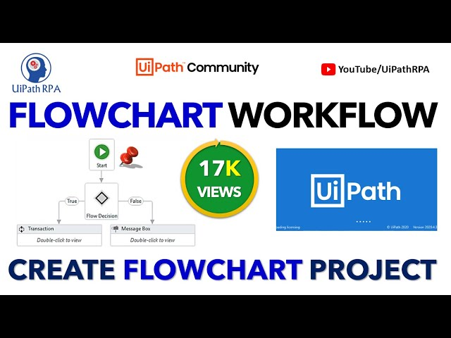 UiPath Basic Flowchart Project| UiPath Message Box|UiPath RPA Tutorial in Hindi
