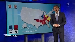 Auszüge aus der US-Wahlnacht
