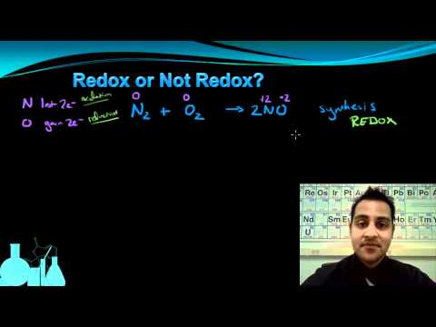 Chemistry 13.3 Recognizing Redox Reactions