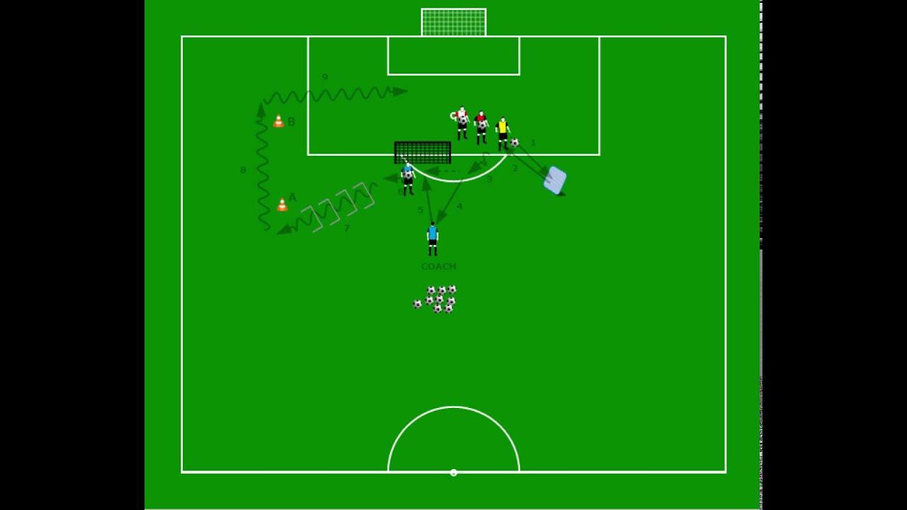 Jalkapalloharjoituksia