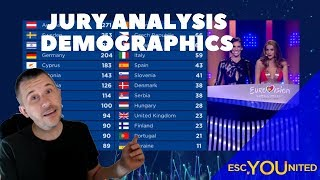 Eurovision 2018: Jury Analysis - Demographics - Biggest Winners & Losers