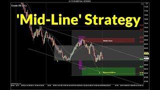 'Midline' Trading Strategy   Crude Oil, Emini, Nasdaq, Gold & Euro