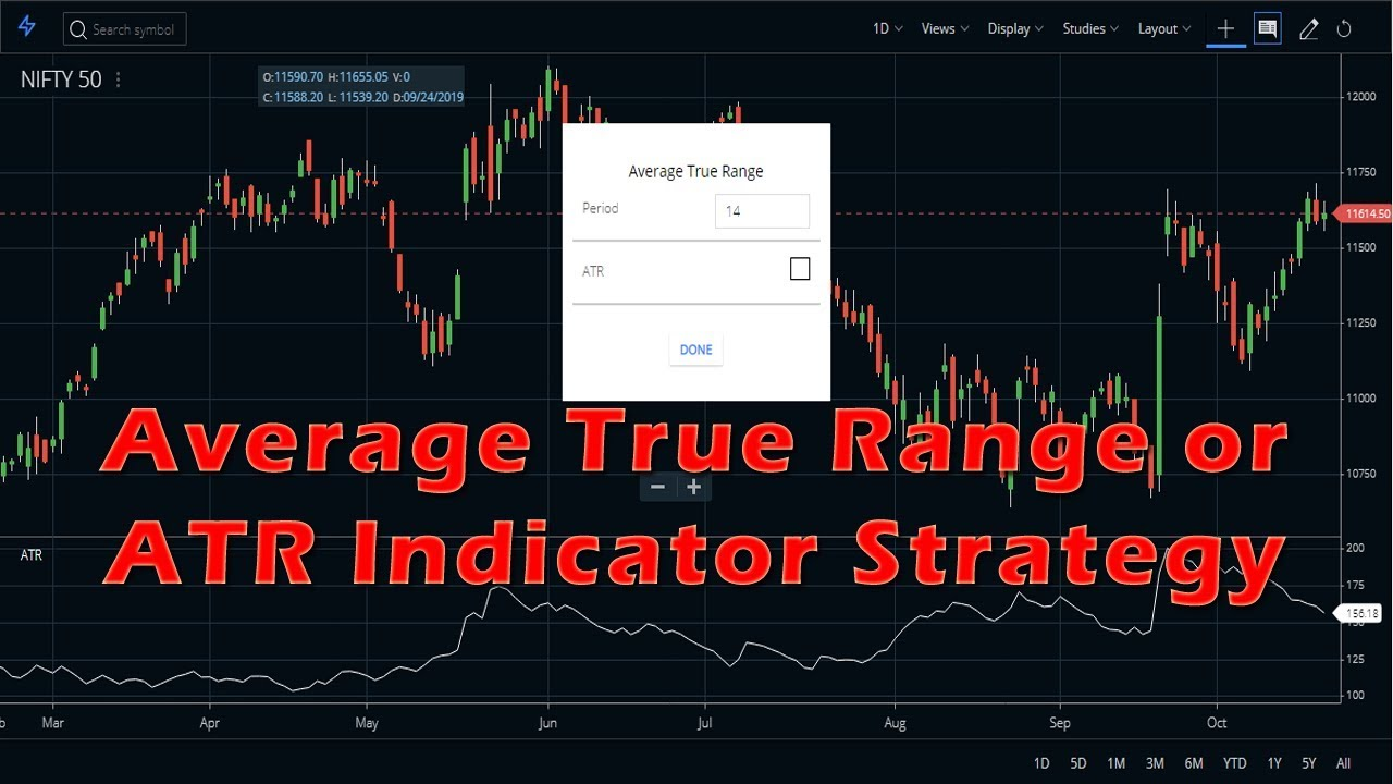 Average True Range Or Atr Indicator Strategy For A Perfect Entry