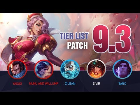 League of Legends Mobalytics Patch 9.3 Tier List: R.I.P Akali + Crit Items!