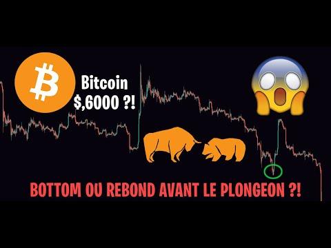 BOTTOM OU GRAND PLONGEON ?! - Analyse Crypto Bitcoin Altcoin Daily Brief FR -  26 Novembre 2019