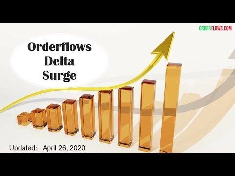 Delta Surge Free Indicator for NinjaTrader 8 Order Flow Analysis NT8