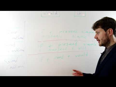 English Lesson: Conditionals - Irish Teacher
