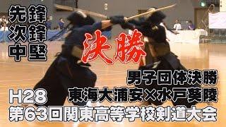 Popular Videos - High school & Martial arts