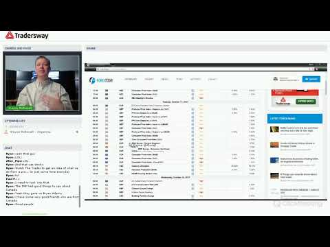 Forex Trading Strategy Webinar Video For Today: (LIVE Monday, October 16, 2017)