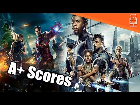 Black Panther & The Avengers ONLY Superhero films EVER to have PERFECT CinemaScore