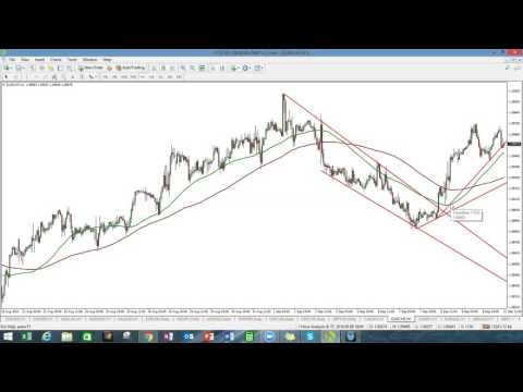 Live Trading Room Analysis - Forex Market Analysis