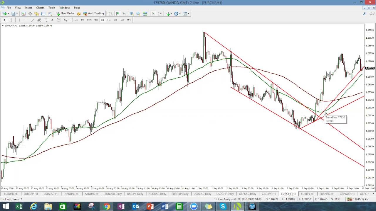 Forex trading live room 18