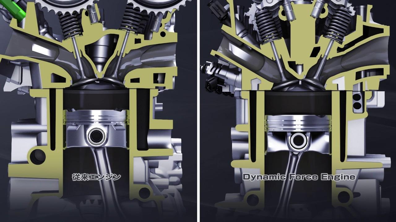 トヨタ、新型パワートレーン「dynamic Force Engine」 Youtube