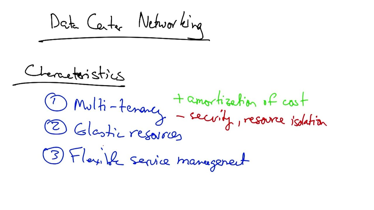 Virtualization In Mininet   Georgia Tech   Software Defined Networking